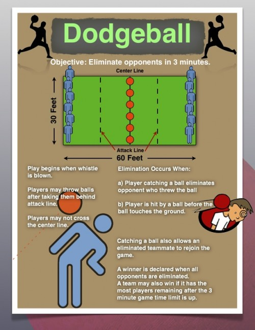 Ringsmuth-InstructionalGraphic-Dodgeball